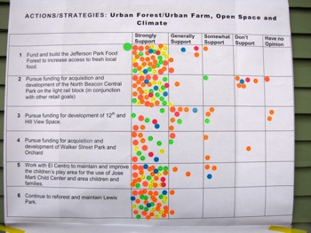 plan update survey results posted beacon hill b