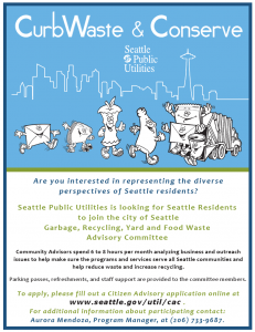 Curbwaste poster from SPU. Click for a larger, readable version.